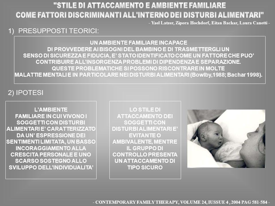 - Yael Latzer, Zipora Hochdorf, Eitan Bachar, Laura Canetti - - CONTEMPORARY FAMILY THERAPY, VOLUME 24, IUSSUE 4, 2004 PAG 581-584 - LAMBIENTE FAMILIA