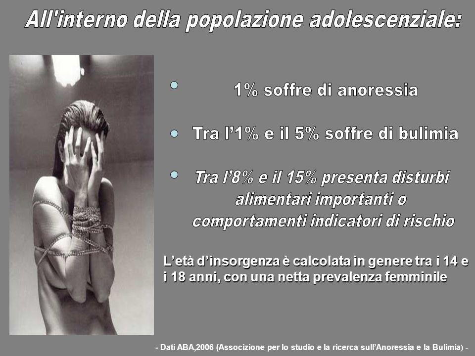 Letà dinsorgenza è calcolata in genere tra i 14 e i 18 anni, con una netta prevalenza femminile - Dati ABA,2006 (Associzione per lo studio e la ricerc