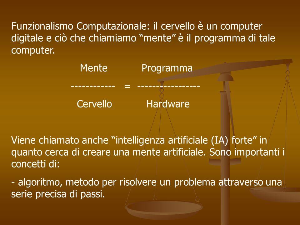 Funzionalismo Computazionale: il cervello è un computer digitale e ciò che chiamiamo mente è il programma di tale computer. Mente Programma ----------