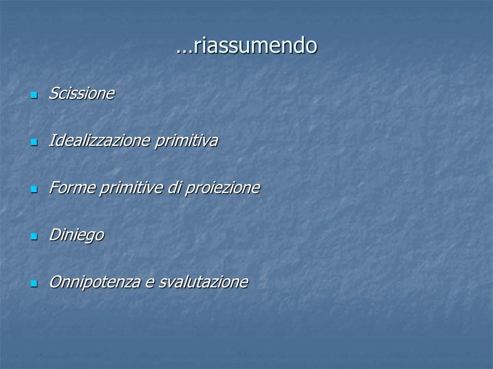 …riassumendo Scissione Scissione Idealizzazione primitiva Idealizzazione primitiva Forme primitive di proiezione Forme primitive di proiezione Diniego