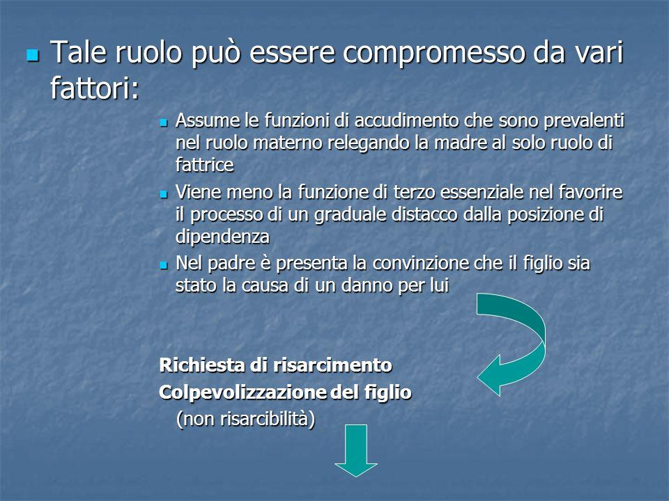 Tale ruolo può essere compromesso da vari fattori: Tale ruolo può essere compromesso da vari fattori: Assume le funzioni di accudimento che sono preva