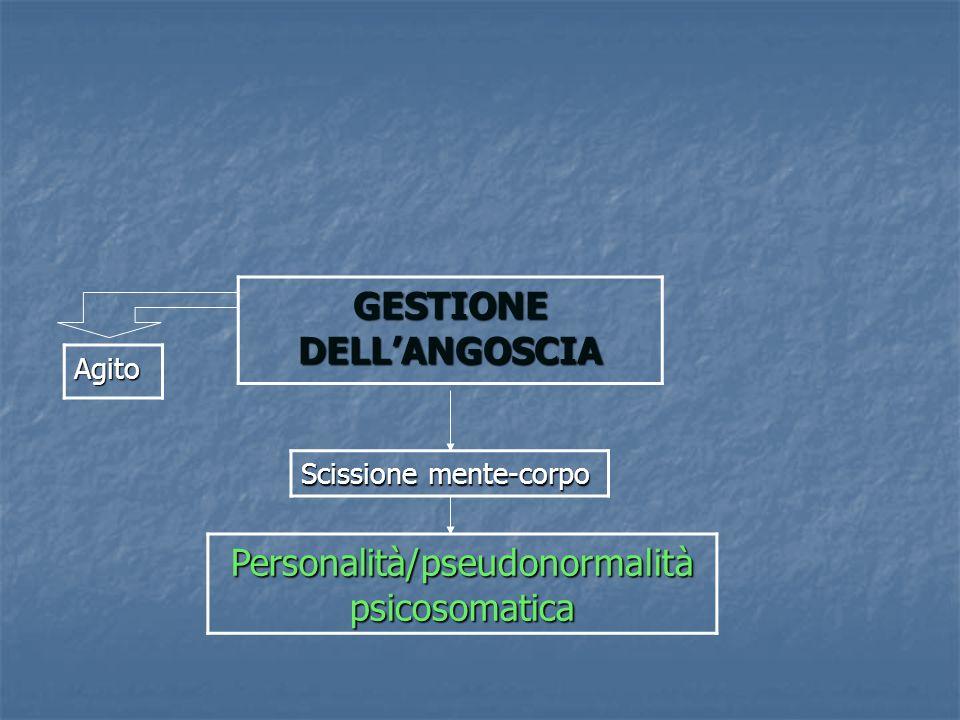 GESTIONE DELLANGOSCIA Scissione mente-corpo Personalità/pseudonormalità psicosomatica Agito