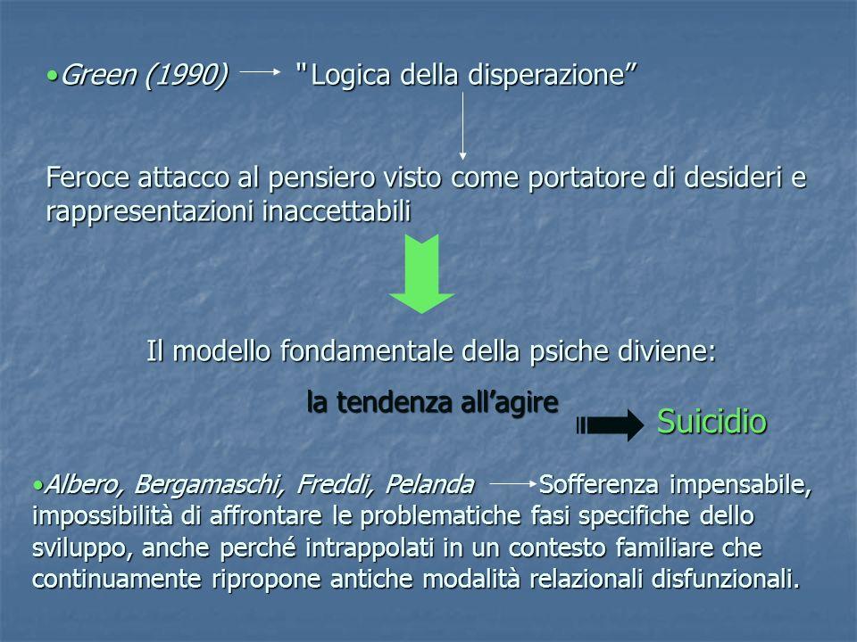 Green (1990) Logica della disperazioneGreen (1990) Logica della disperazione Feroce attacco al pensiero visto come portatore di desideri e rappresenta