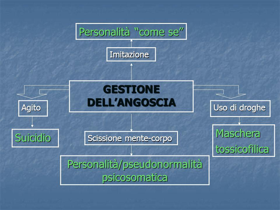 GESTIONE DELLANGOSCIA Scissione mente-corpo Personalità/pseudonormalità psicosomatica Agito Suicidio Uso di droghe Mascheratossicofilica Imitazione Pe