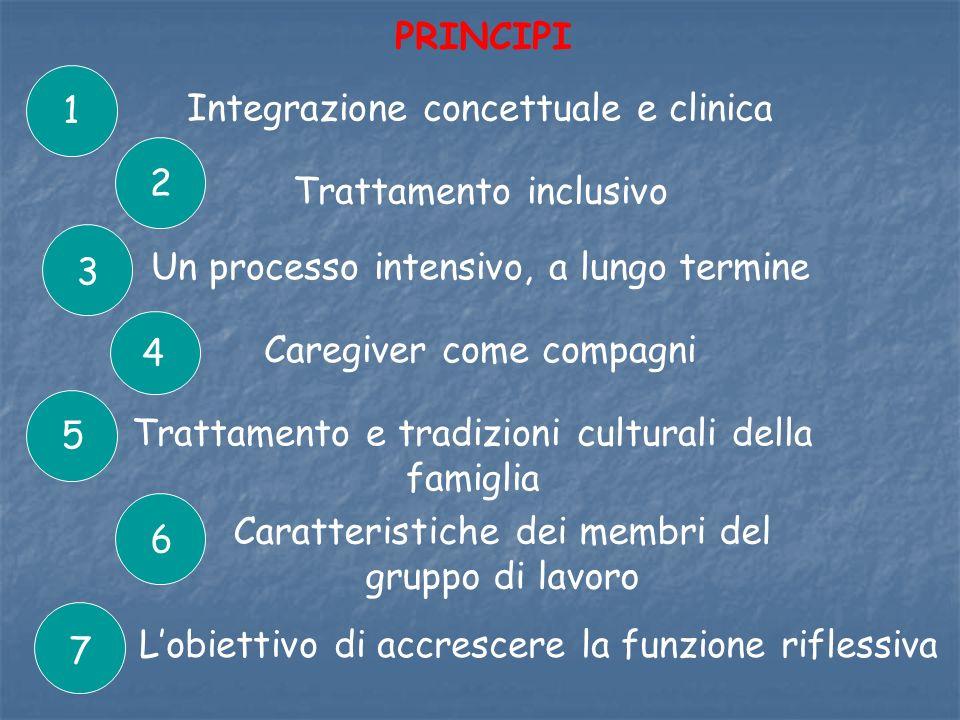 PRINCIPI Integrazione concettuale e clinica Trattamento inclusivo Un processo intensivo, a lungo termine Caregiver come compagni 1 2 3 4 Trattamento e