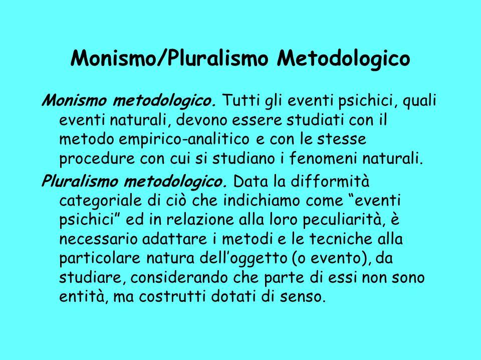 Monismo/Pluralismo Metodologico Monismo metodologico.