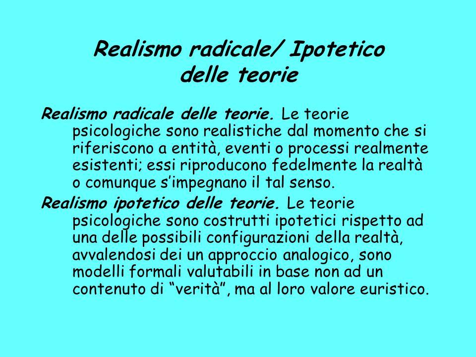 Realismo radicale/ Ipotetico delle teorie Realismo radicale delle teorie.