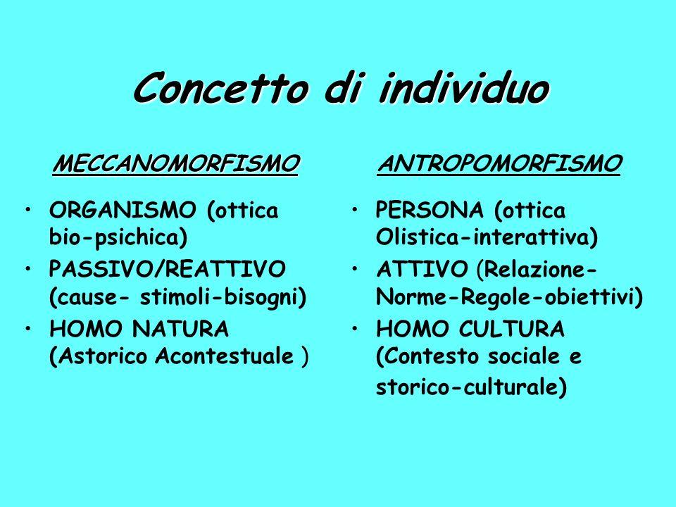 Concetto di individuo MECCANOMORFISMO ORGANISMO (ottica bio-psichica) PASSIVO/REATTIVO (cause- stimoli-bisogni) HOMO NATURA (Astorico Acontestuale ) ANTROPOMORFISMO PERSONA (ottica Olistica-interattiva) ATTIVO (Relazione- Norme-Regole-obiettivi) HOMO CULTURA (Contesto sociale e storico-culturale)