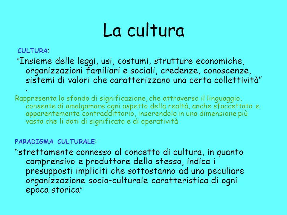 La cultura CULTURA : Insieme delle leggi, usi, costumi, strutture economiche, organizzazioni familiari e sociali, credenze, conoscenze, sistemi di valori che caratterizzano una certa collettività.