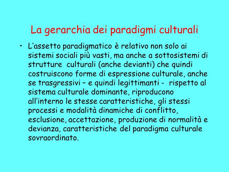 La gerarchia dei paradigmi culturali Lassetto paradigmatico è relativo non solo ai sistemi sociali più vasti, ma anche a sottosistemi di strutture culturali (anche devianti) che quindi costruiscono forme di espressione culturale, anche se trasgressivi – e quindi legittimanti - rispetto al sistema culturale dominante, riproducono allinterno le stesse caratteristiche, gli stessi processi e modalità dinamiche di conflitto, esclusione, accettazione, produzione di normalità e devianza, caratteristiche del paradigma culturale sovraordinato.