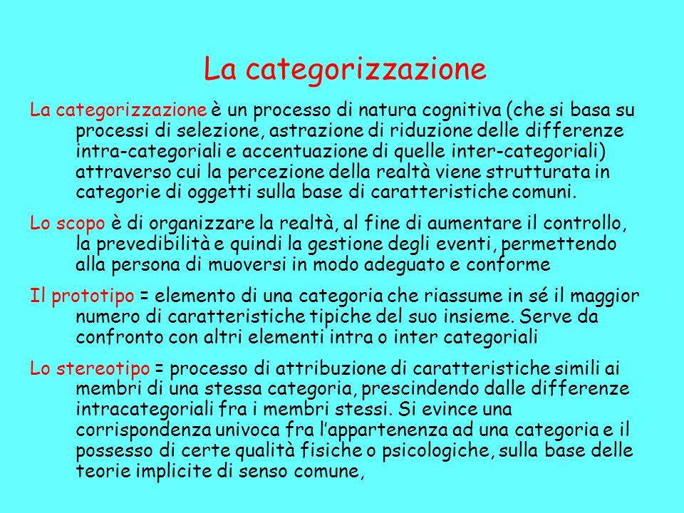La categorizzazione La categorizzazione è un processo di natura cognitiva (che si basa su processi di selezione, astrazione di riduzione delle differenze intra-categoriali e accentuazione di quelle inter-categoriali) attraverso cui la percezione della realtà viene strutturata in categorie di oggetti sulla base di caratteristiche comuni.