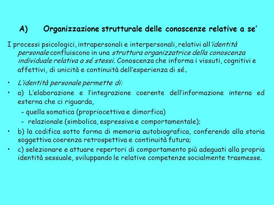 A) Organizzazione strutturale delle conoscenze relative a se I processi psicologici, intrapersonali e interpersonali, relativi allidentità personale confluiscono in una struttura organizzatrice della conoscenza individuale relativa a sé stessi.