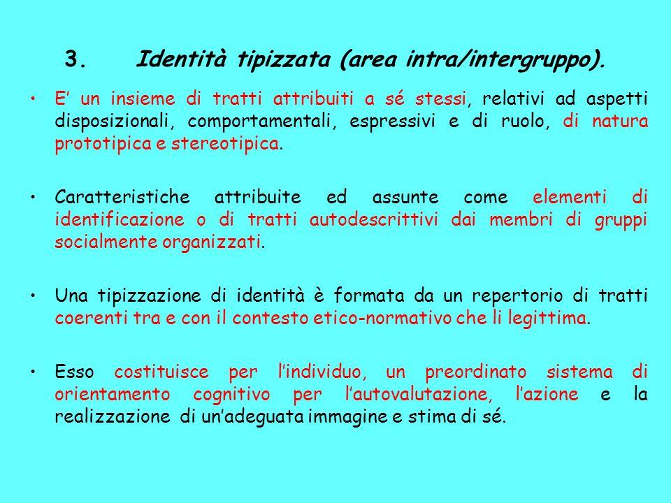 3.Identità tipizzata (area intra/intergruppo).