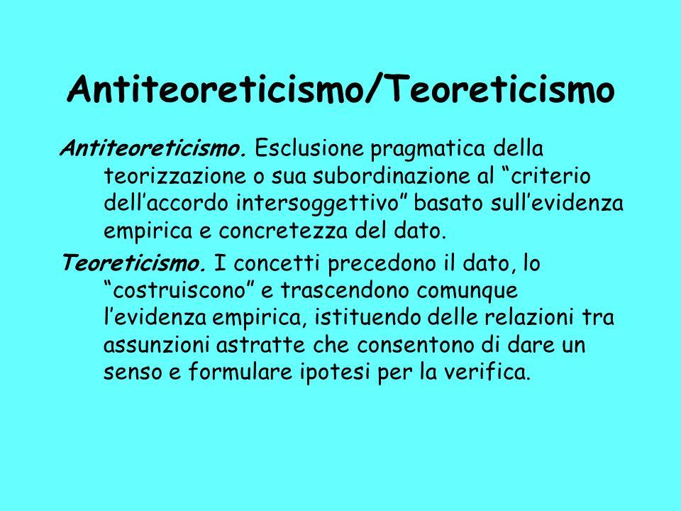 Antiteoreticismo.