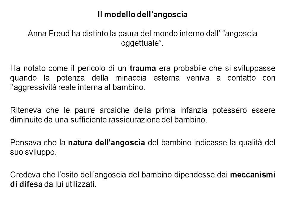 Il modello dellangoscia Anna Freud ha distinto la paura del mondo interno dall angoscia oggettuale. Ha notato come il pericolo di un trauma era probab