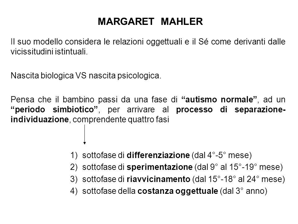 MARGARET MAHLER Il suo modello considera le relazioni oggettuali e il Sé come derivanti dalle vicissitudini istintuali. Nascita biologica VS nascita p