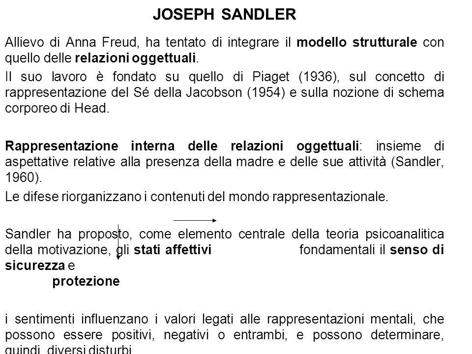 JOSEPH SANDLER Allievo di Anna Freud, ha tentato di integrare il modello strutturale con quello delle relazioni oggettuali. Il suo lavoro è fondato su