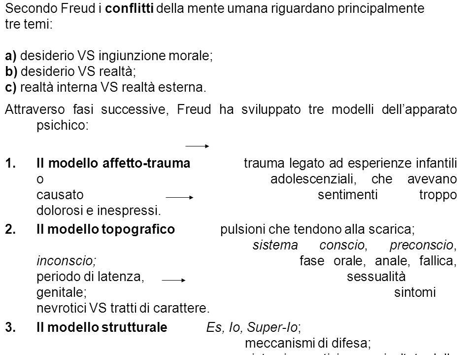 Secondo Freud i conflitti della mente umana riguardano principalmente tre temi: a) desiderio VS ingiunzione morale; b) desiderio VS realtà; c) realtà