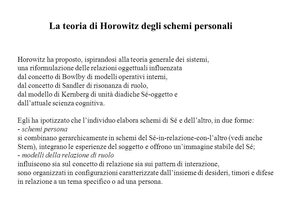 La teoria di Horowitz degli schemi personali Horowitz ha proposto, ispirandosi alla teoria generale dei sistemi, una riformulazione delle relazioni og