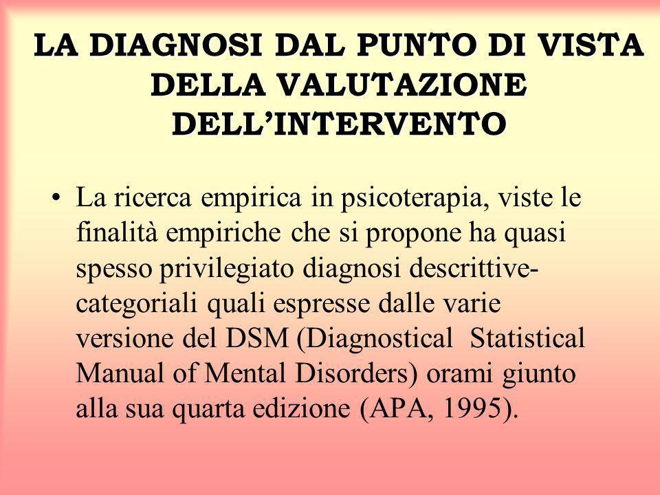LA DIAGNOSI DAL PUNTO DI VISTA DELLA VALUTAZIONE DELLINTERVENTO La ricerca empirica in psicoterapia, viste le finalità empiriche che si propone ha qua