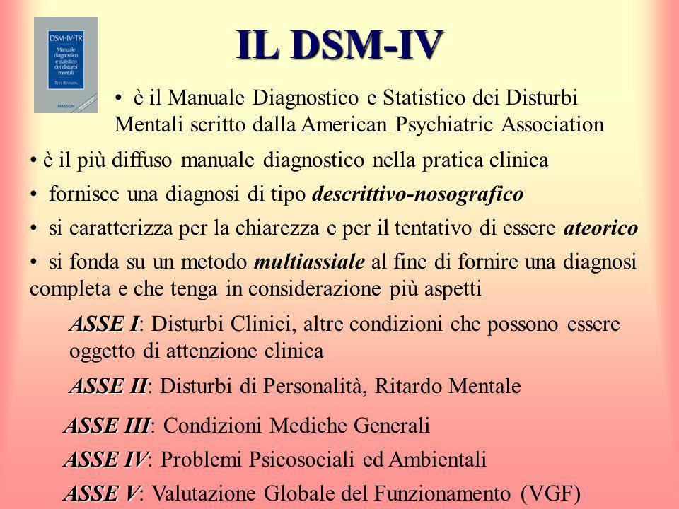 IL DSM-IV è il Manuale Diagnostico e Statistico dei Disturbi Mentali scritto dalla American Psychiatric Association fornisce una diagnosi di tipo desc