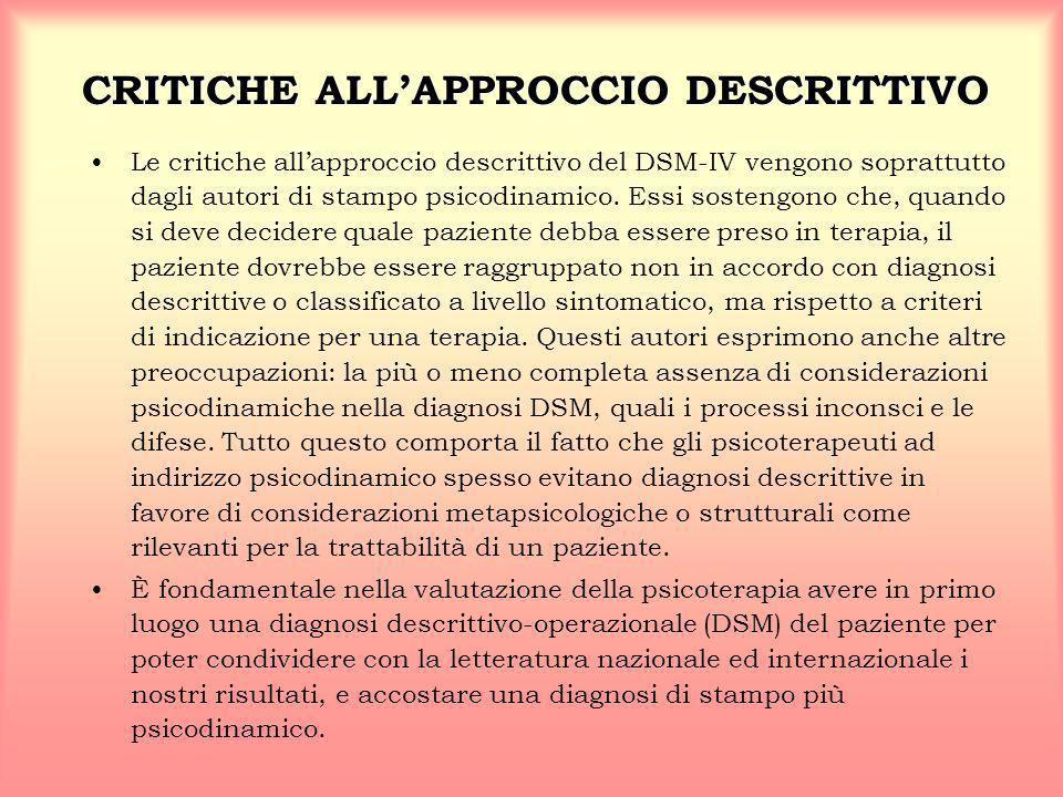 CRITICHE ALLAPPROCCIO DESCRITTIVO Le critiche allapproccio descrittivo del DSM-IV vengono soprattutto dagli autori di stampo psicodinamico. Essi soste