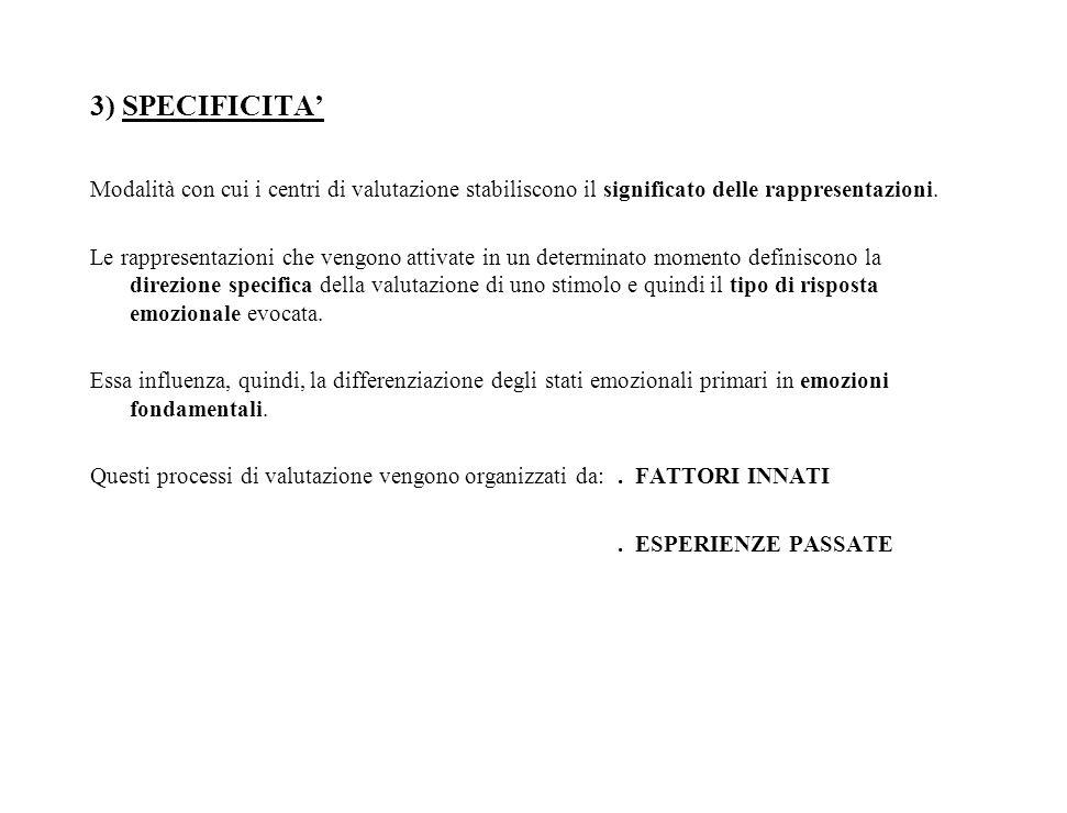 3) SPECIFICITA Modalità con cui i centri di valutazione stabiliscono il significato delle rappresentazioni. Le rappresentazioni che vengono attivate i