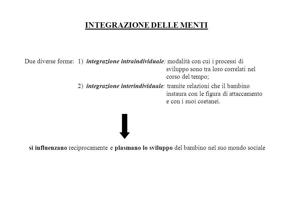 INTEGRAZIONE DELLE MENTI Due diverse forme: 1) integrazione intraindividuale: modalità con cui i processi di sviluppo sono tra loro correlati nel cors