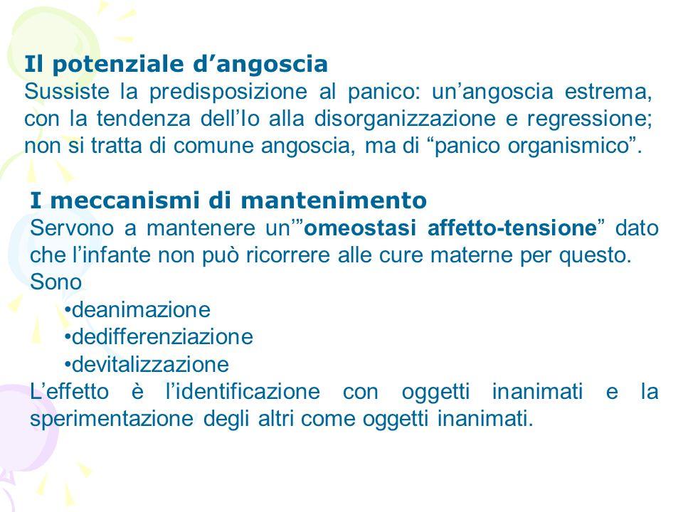Il potenziale dangoscia Sussiste la predisposizione al panico: unangoscia estrema, con la tendenza dellIo alla disorganizzazione e regressione; non si
