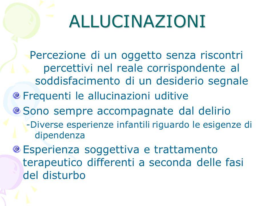 ALLUCINAZIONI Percezione di un oggetto senza riscontri percettivi nel reale corrispondente al soddisfacimento di un desiderio segnale Frequenti le all