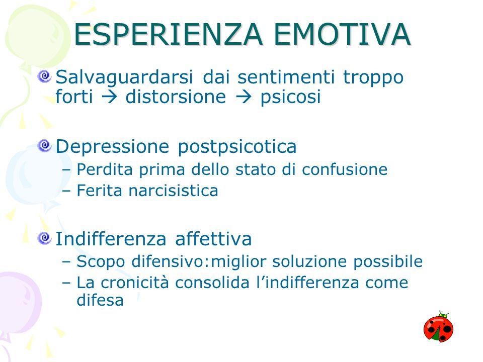 ESPERIENZA EMOTIVA Salvaguardarsi dai sentimenti troppo forti distorsione psicosi Depressione postpsicotica –Perdita prima dello stato di confusione –
