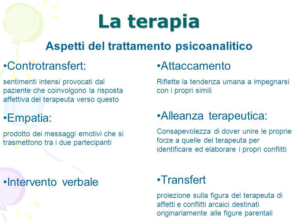 La terapia Aspetti del trattamento psicoanalitico Controtransfert: sentimenti intensi provocati dal paziente che coinvolgono la risposta affettiva del