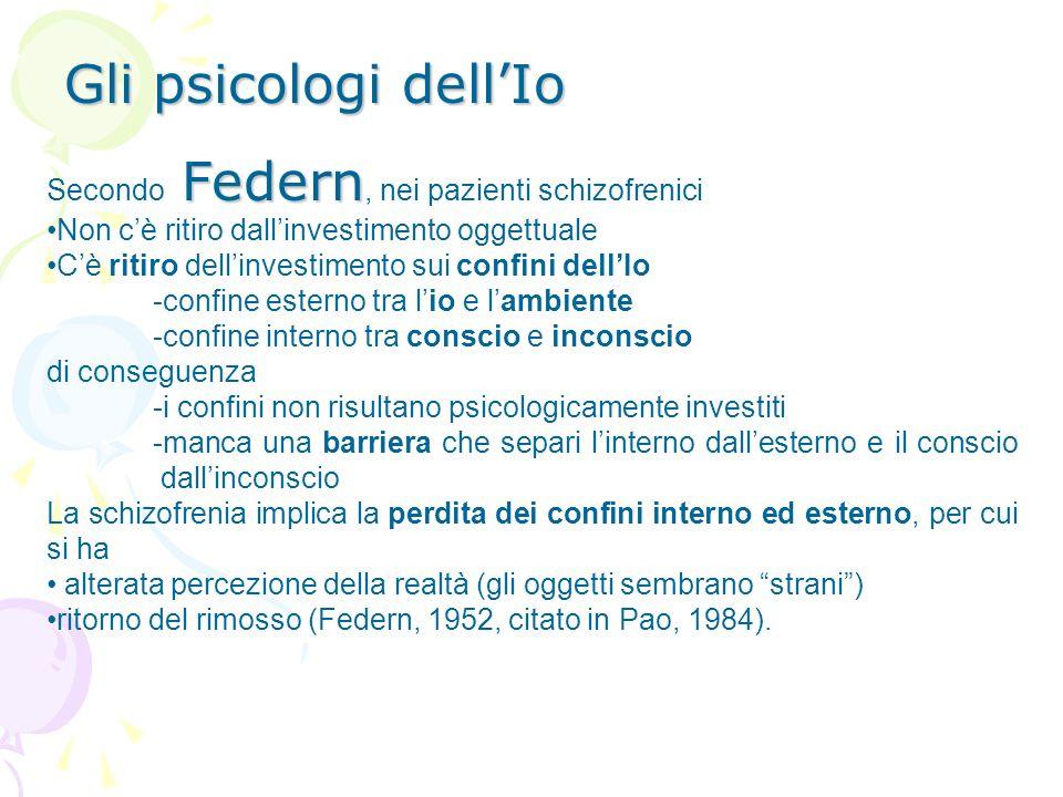 Federn Secondo Federn, nei pazienti schizofrenici Non cè ritiro dallinvestimento oggettuale Cè ritiro dellinvestimento sui confini dellIo -confine est