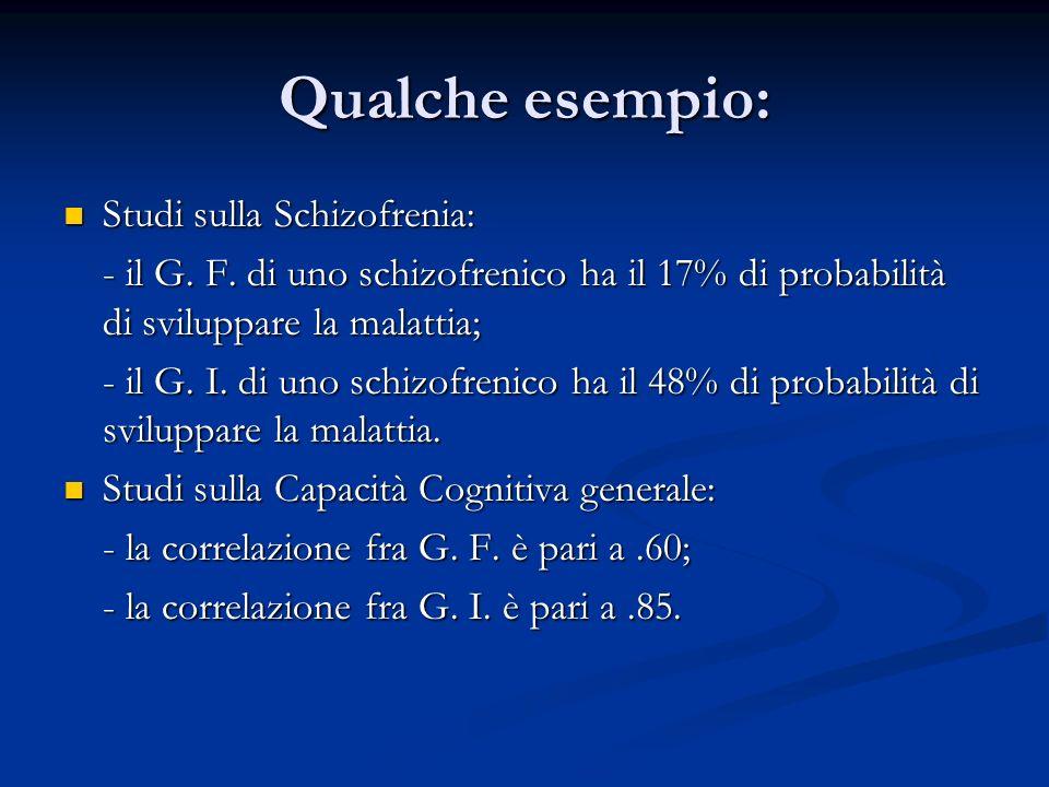 Qualche esempio: Studi sulla Schizofrenia: Studi sulla Schizofrenia: - il G. F. di uno schizofrenico ha il 17% di probabilità di sviluppare la malatti