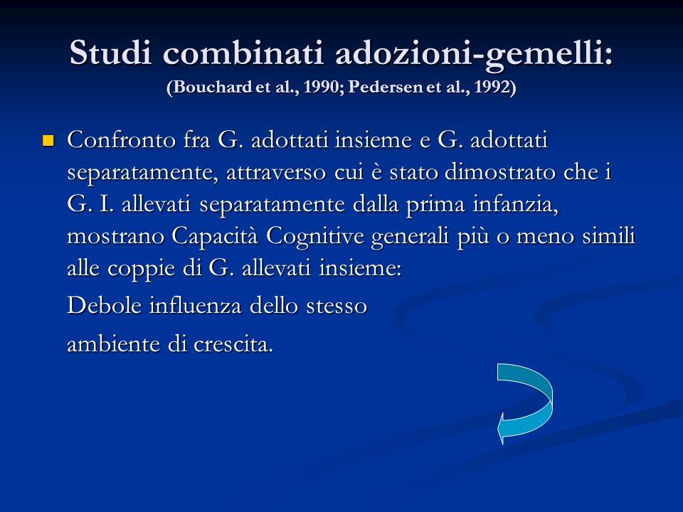 Studi combinati adozioni-gemelli: (Bouchard et al., 1990; Pedersen et al., 1992) Confronto fra G. adottati insieme e G. adottati separatamente, attrav