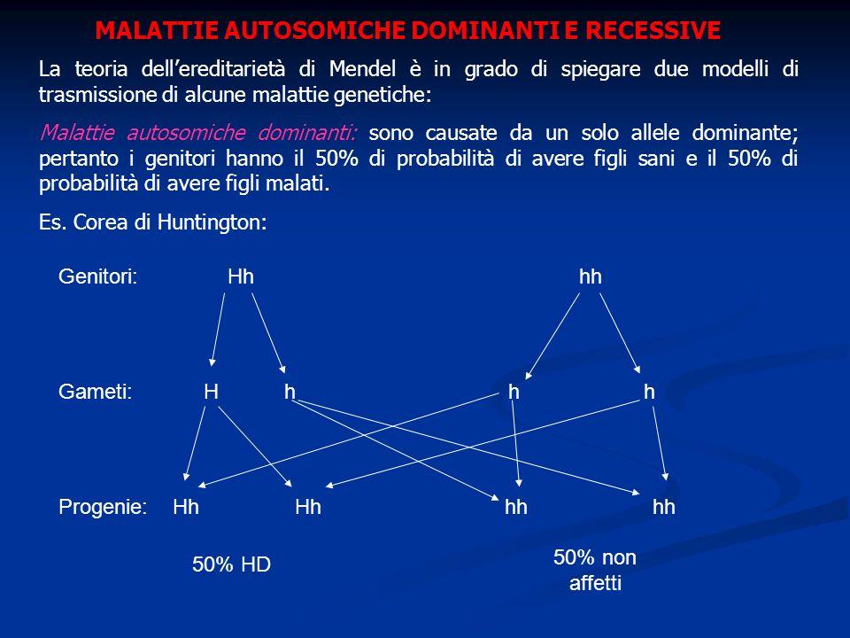 La sindrome di Williams: è associata ad una piccola delezione del cromosoma 7 ed ha unincidenza di 1 ogni 25.000 nascite.