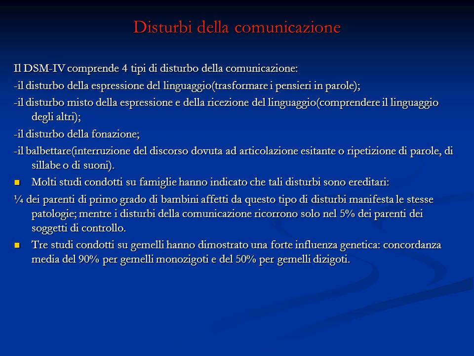 Disturbi della comunicazione Il DSM-IV comprende 4 tipi di disturbo della comunicazione: -il disturbo della espressione del linguaggio(trasformare i p