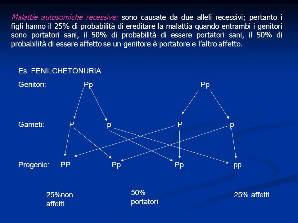 Malattie autosomiche recessive: sono causate da due alleli recessivi; pertanto i figli hanno il 25% di probabilità di ereditare la malattia quando ent