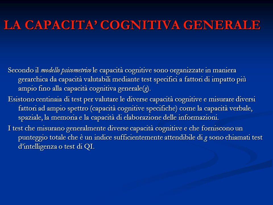 LA CAPACITA COGNITIVA GENERALE Secondo il modello psicometrico le capacità cognitive sono organizzate in maniera gerarchica da capacità valutabili med