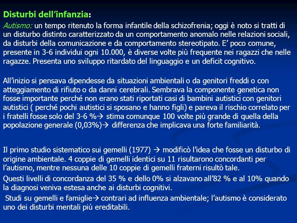 Disturbi dellinfanzia : Autismo: un tempo ritenuto la forma infantile della schizofrenia; oggi è noto si tratti di un disturbo distinto caratterizzato