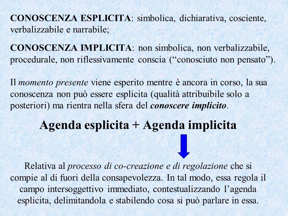 CONOSCENZA ESPLICITA: simbolica, dichiarativa, cosciente, verbalizzabile e narrabile; CONOSCENZA IMPLICITA: non simbolica, non verbalizzabile, procedurale, non riflessivamente conscia (conosciuto non pensato).