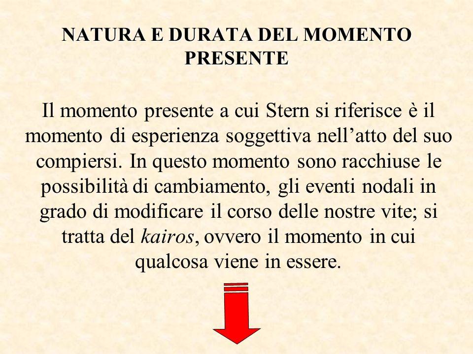 NATURA E DURATA DEL MOMENTO PRESENTE Il momento presente a cui Stern si riferisce è il momento di esperienza soggettiva nellatto del suo compiersi.