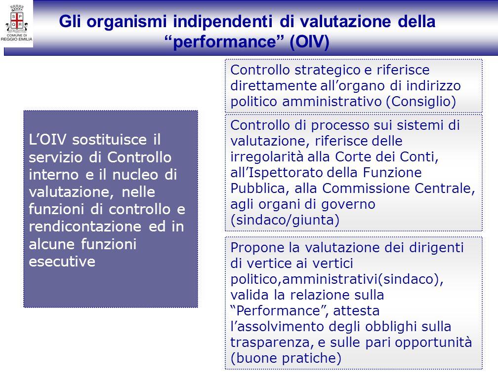 Gli Organismi Interni di Valutazione Gli organismi indipendenti di valutazione della performance (OIV) LOIV sostituisce il servizio di Controllo inter