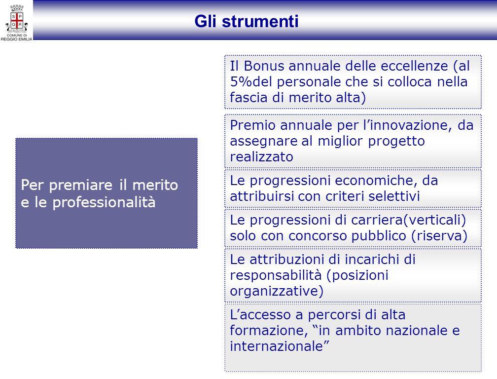 Gli strumenti Per premiare il merito e le professionalità Il Bonus annuale delle eccellenze (al 5%del personale che si colloca nella fascia di merito