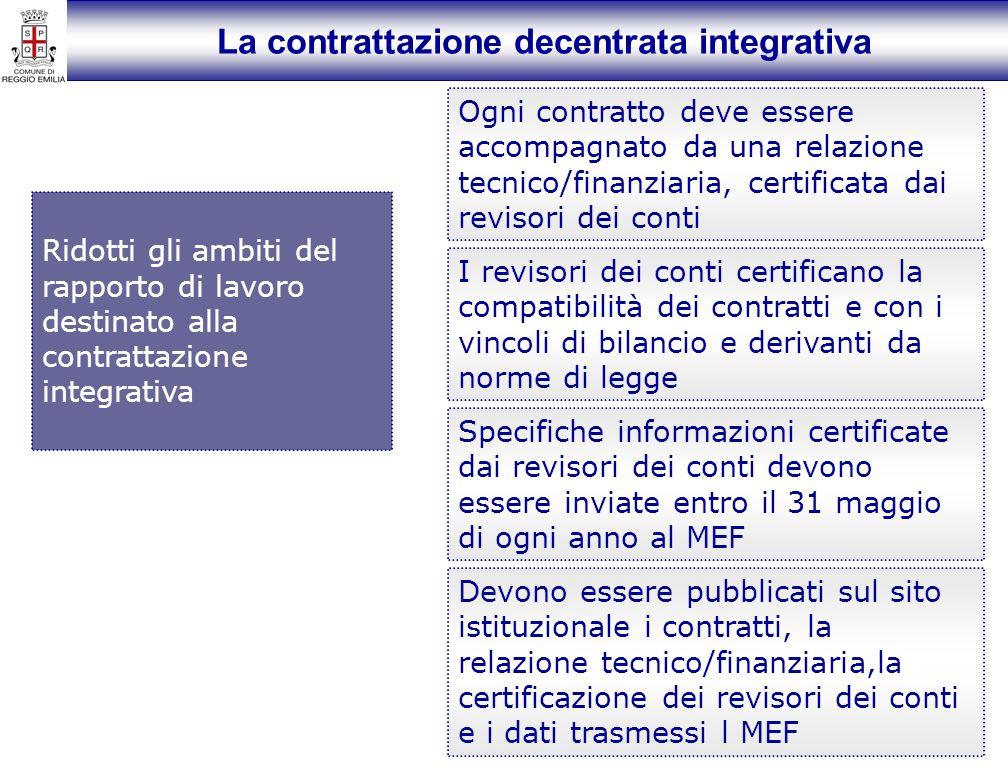 La contrattazione decentrata integrativa Ridotti gli ambiti del rapporto di lavoro destinato alla contrattazione integrativa Ogni contratto deve essere accompagnato da una relazione tecnico/finanziaria, certificata dai revisori dei conti Specifiche informazioni certificate dai revisori dei conti devono essere inviate entro il 31 maggio di ogni anno al MEF I revisori dei conti certificano la compatibilità dei contratti e con i vincoli di bilancio e derivanti da norme di legge Devono essere pubblicati sul sito istituzionale i contratti, la relazione tecnico/finanziaria,la certificazione dei revisori dei conti e i dati trasmessi l MEF