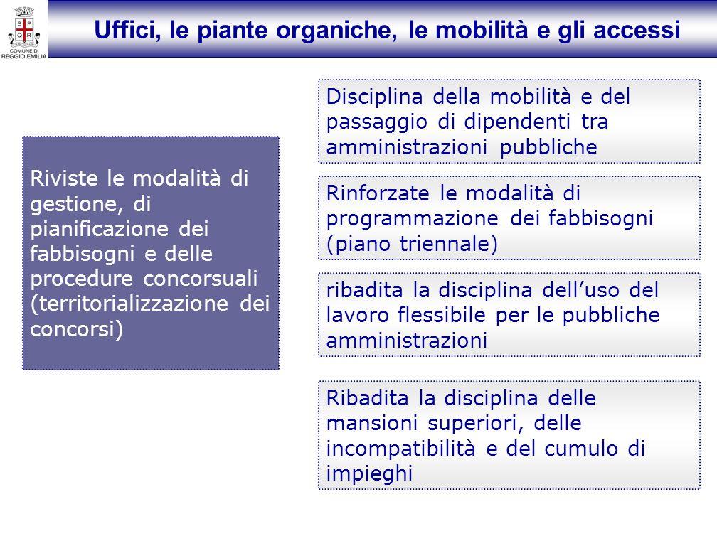 Uffici, le piante organiche, le mobilità e gli accessi Riviste le modalità di gestione, di pianificazione dei fabbisogni e delle procedure concorsuali
