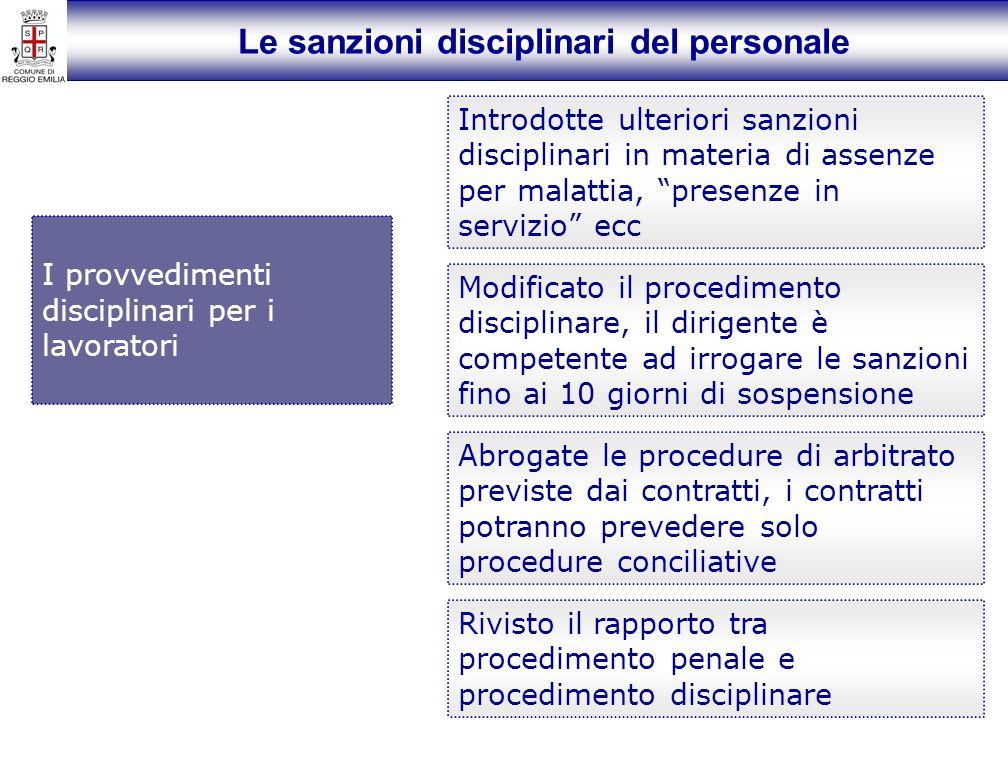 Le sanzioni disciplinari del personale I provvedimenti disciplinari per i lavoratori Introdotte ulteriori sanzioni disciplinari in materia di assenze