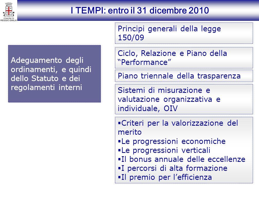 I TEMPI: entro il 31 dicembre 2010 Adeguamento degli ordinamenti, e quindi dello Statuto e dei regolamenti interni Principi generali della legge 150/0