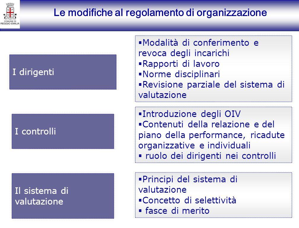 Le modifiche al regolamento di organizzazione I dirigenti Modalità di conferimento e revoca degli incarichi Rapporti di lavoro Norme disciplinari Revi