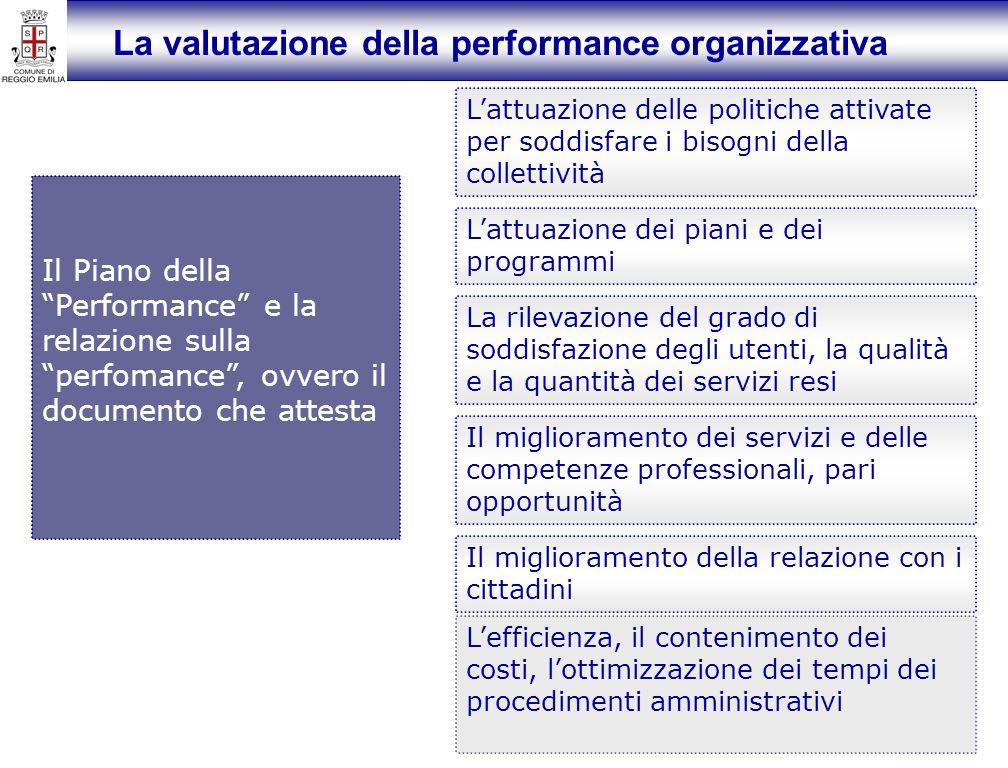 La valutazione della performance organizzativa Il Piano della Performance e la relazione sulla perfomance, ovvero il documento che attesta Lattuazione